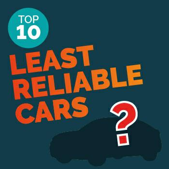 Top 10 Least Reliable Used Car Makes and Models